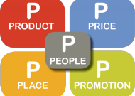 The 5 P's of marketing are still relevant